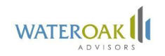 Berkshire Global Advisors acted as financial advisor to WaterOak Advisors, LLC.